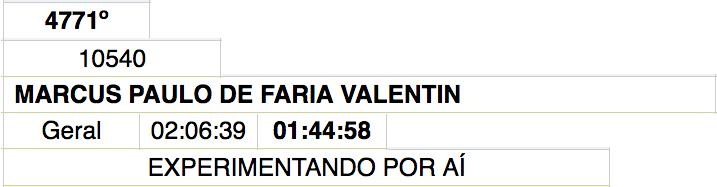 corrida_de_reis_resultado